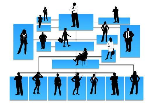 innerbetriebliche ermittlung Personal